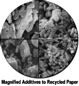 Magnified Additives to Recycled Paper