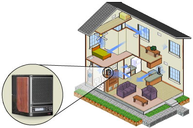 FreshAir(TM) - The Backbone of the Whole House Air Purification System