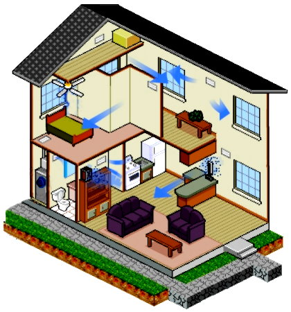 Whole House Residential Solutions